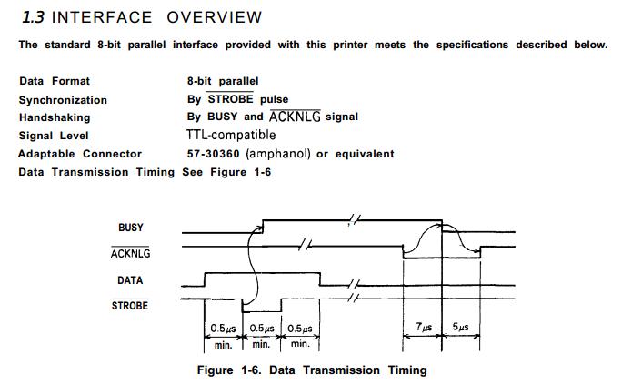 ActionPrinter 2000 Centronics Interface Overview